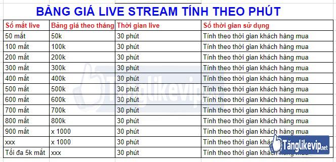 tang-mat-live-theo-phut