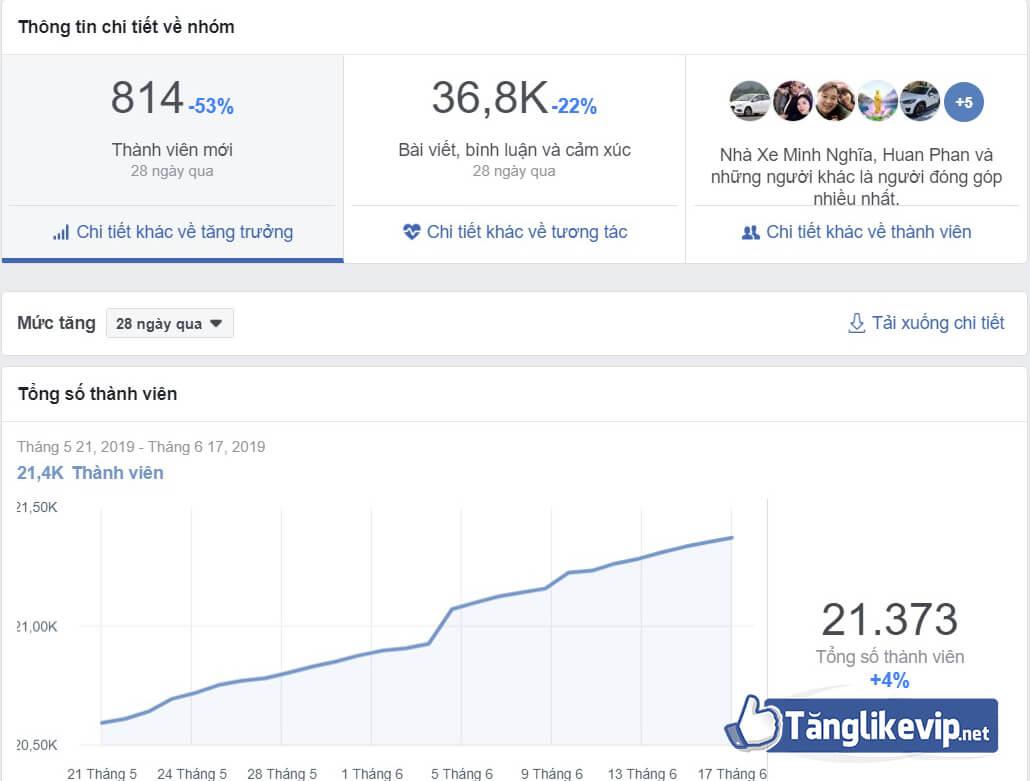 thong-tin-insight-group-facebook