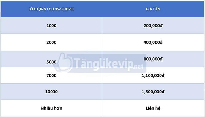 bang-gia-tang-follow-shopee-2021
