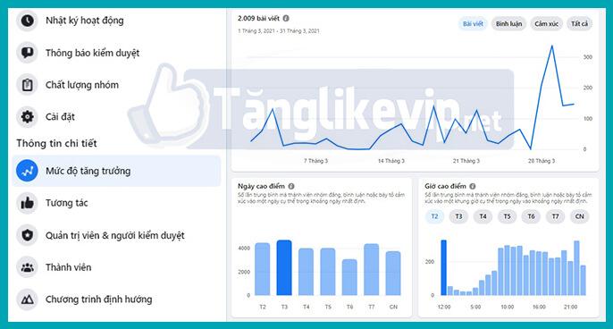 muc-do-tang-truong-group-facebook